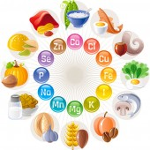 Витамины оптом